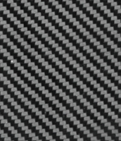 Carbon Fiber Weave Patterns 101: Top 3  Patterns You Didn't Know by Name